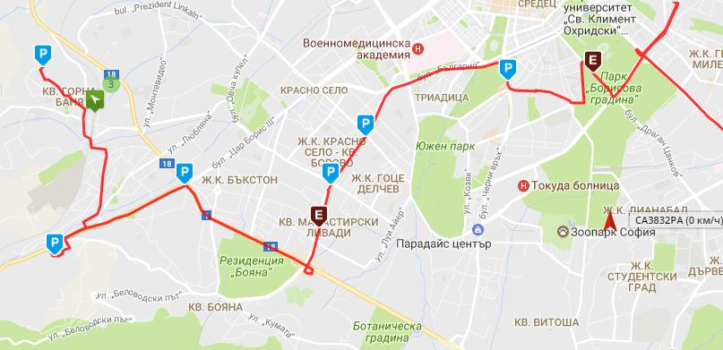 GPS проследяване